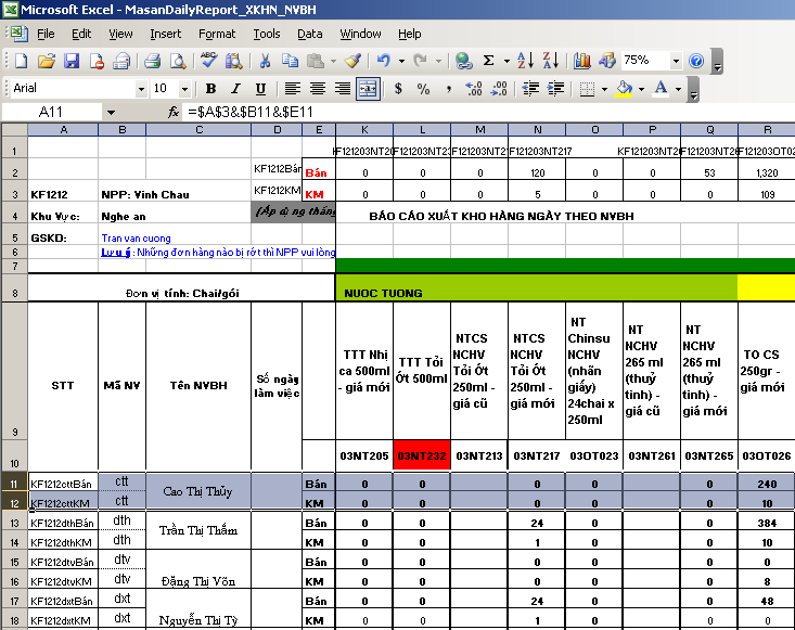 Báo cáo Xuất kho theo NVBH cho Masan Food trên S3DMS